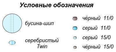 Обозначения к схеме серёг и кулона