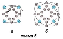 Схема серёжек 5